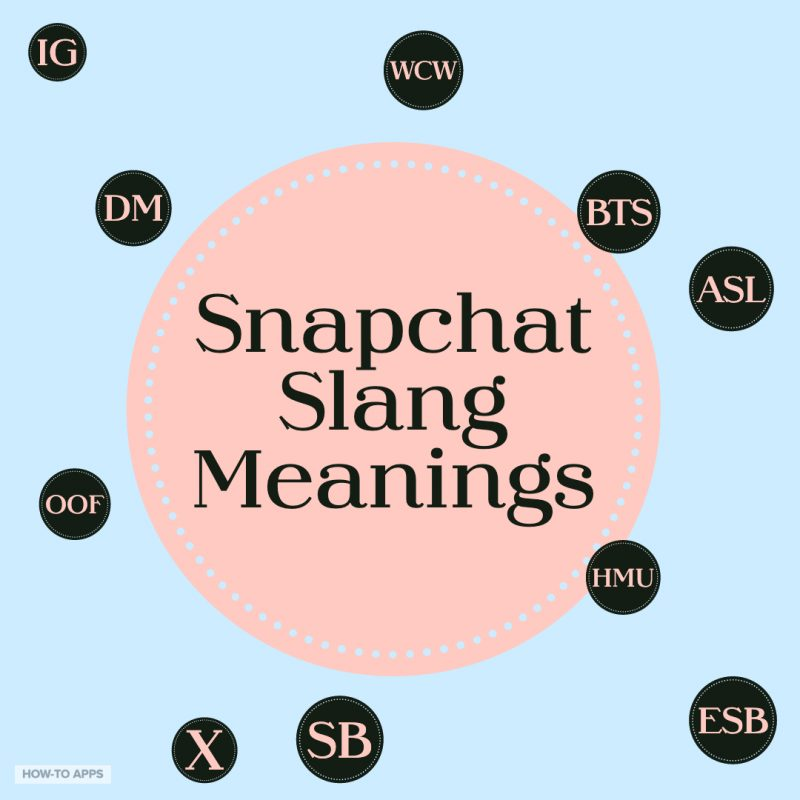 350 Snapchat Slang Meanings From Sfs To Wcw How S